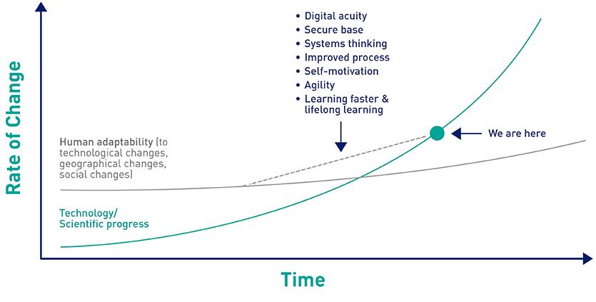 Friedman-curve-chart