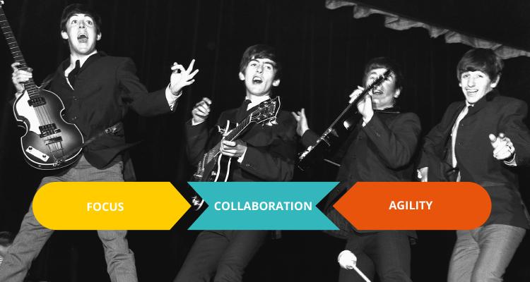The Beatles performance